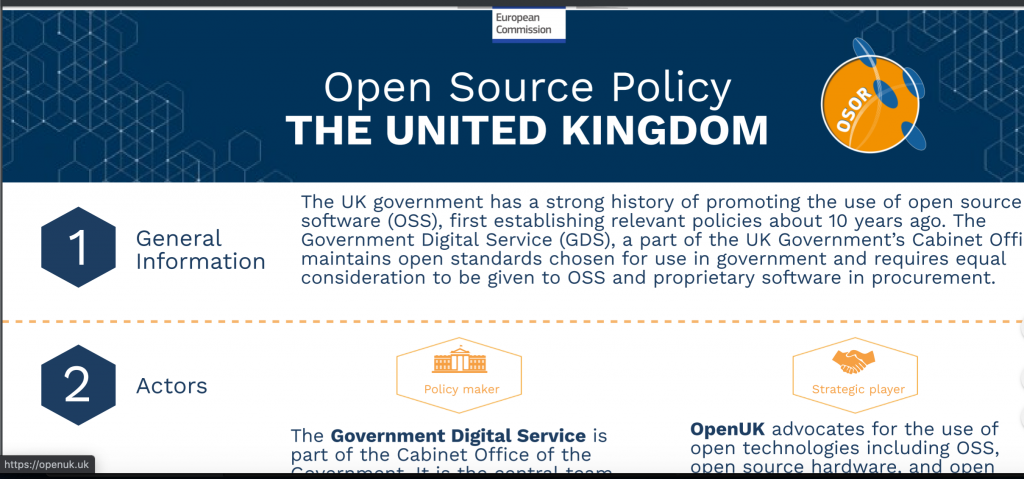 EU's Open Source Software Country Intelligence Report